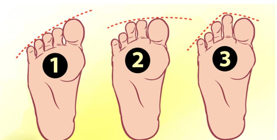 A lábad és a lábujjaid formája sok mindent elárul a személyiségedről
