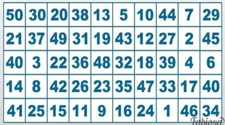 Csukd be a szemed, majd nyisd ki és kattints arra a számra, amit először meglátsz