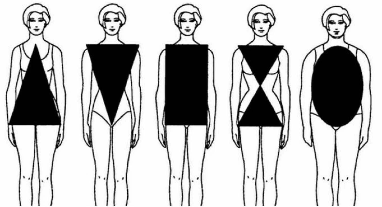 Mindenkire érvényes szabály: így válassz ruhátaz alakodtól függően